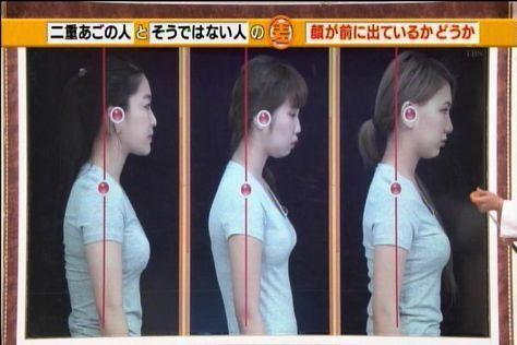 日本专家全面分析双下巴成因/解决方法1个超简易懒人瘦面法/每日10分钟快速踢走包包面